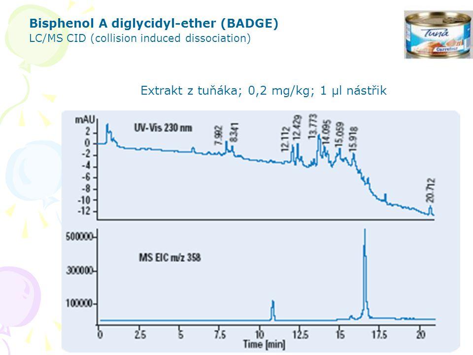 HPLC aplikace 64 Bisphenol A diglycidyl-ether (BADGE) LC/MS CID (collision induced dissociation) Extrakt z tuňáka; 0,2 mg/kg; 1 μl nástřik