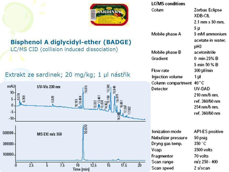 HPLC aplikace 65 Extrakt ze sardinek; 20 mg/kg; 1 μl nástřik Bisphenol A diglycidyl-ether (BADGE) LC/MS CID (collision induced dissociation)