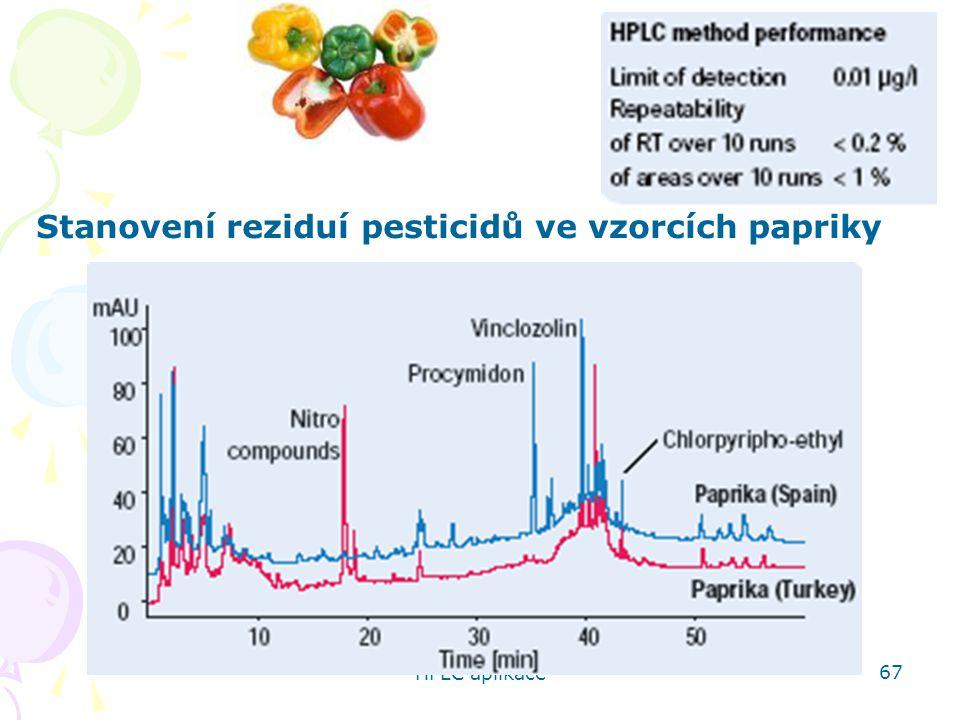 HPLC aplikace 67 Stanovení reziduí pesticidů ve vzorcích papriky