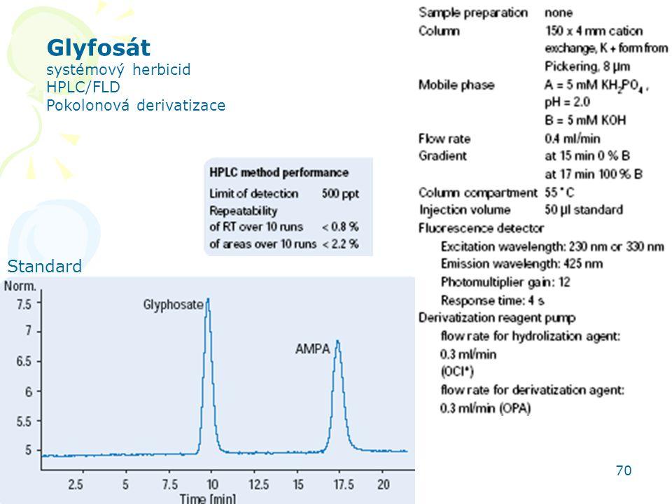 HPLC aplikace 70 Glyfosát systémový herbicid HPLC/FLD Pokolonová derivatizace Standard