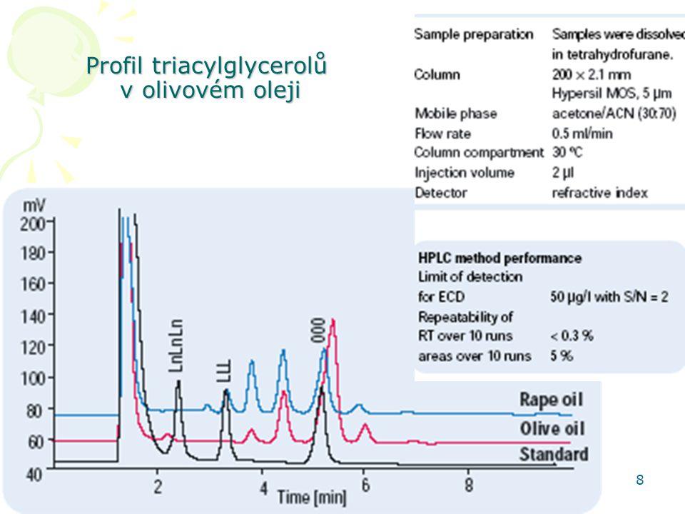 HPLC aplikace 29 Stanovení aminokyselin v bramborách (HPLC/FLD v reverzní fází, derivatizace OPA) Podmínky stanovení: analytická kolona: MERCK, LichroCART (250x4 mm), LiChrospher 100 RP-18 (5m) analytická předkolona: MERCK, LichroCART (4x4 mm), LiChrospher 100 RP-18 (5 m) teplota kolony: 30 °C mobilní fáze: 0,01 M Na2HPO4; 0,013 mM Na2EDTA; methanol (Merck); pH 6,4 gradientová eluce: 0 – 15 min.28 - 50 % methanolu 15 -20 min.