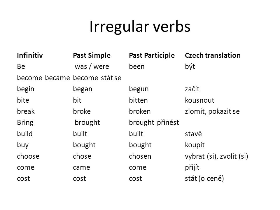 Irregular verbs Infinitiv Past Simple Past Participle Czech translation Be was / were been být become became become stát se begin began begun začít bite bit bitten kousnout break broke broken zlomit, pokazit se Bring brought brought přinést build built built stavě buy bought bought koupit choose chose chosen vybrat (si), zvolit (si) come came come přijít cost cost cost stát (o ceně)