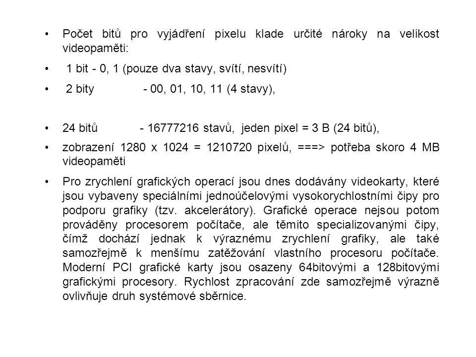 Počet bitů pro vyjádření pixelu klade určité nároky na velikost videopaměti: 1 bit - 0, 1 (pouze dva stavy, svítí, nesvítí) 2 bity - 00, 01, 10, 11 (4