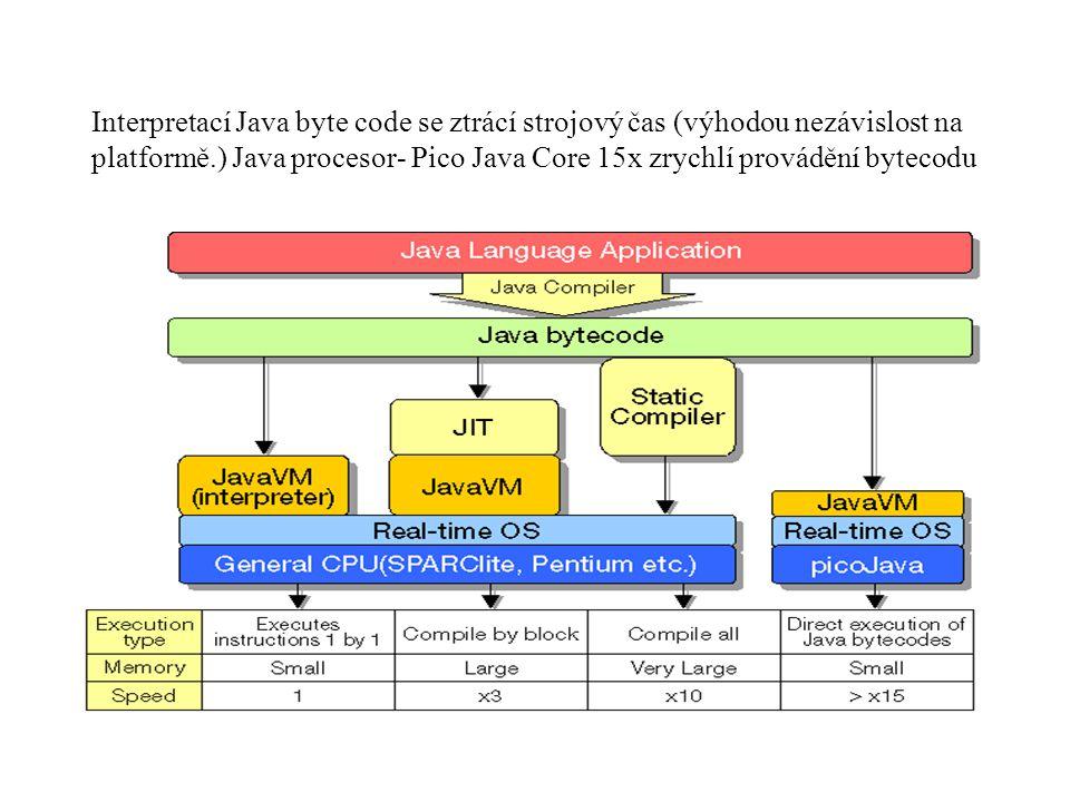 Interpretací Java byte code se ztrácí strojový čas (výhodou nezávislost na platformě.) Java procesor- Pico Java Core 15x zrychlí provádění bytecodu