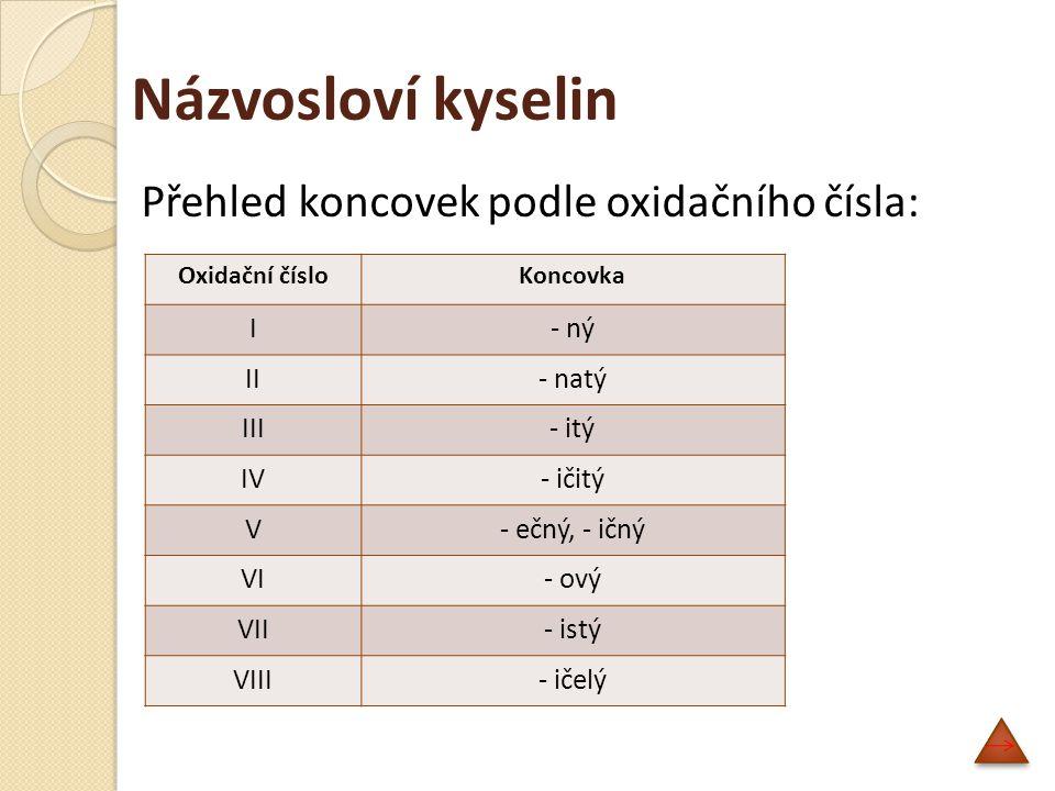 Názvosloví kyselin Přehled koncovek podle oxidačního čísla: Oxidační čísloKoncovka I- ný II- natý III- itý IV- ičitý V- ečný, - ičný VI- ový VII- istý VIII- ičelý
