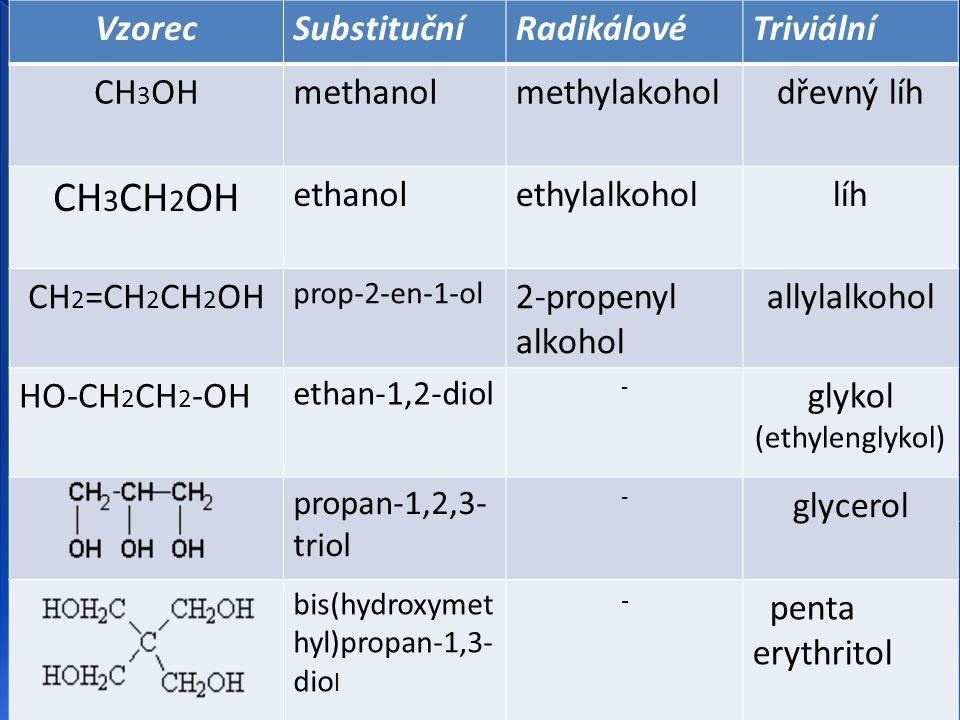 VzorecSubstitučníRadikálovéTriviální CH 3 OHmethanolmethylakoholdřevný líh CH 3 CH 2 OH ethanolethylalkohollíh CH 2 =CH 2 CH 2 OH prop-2-en-1-ol 2-pro