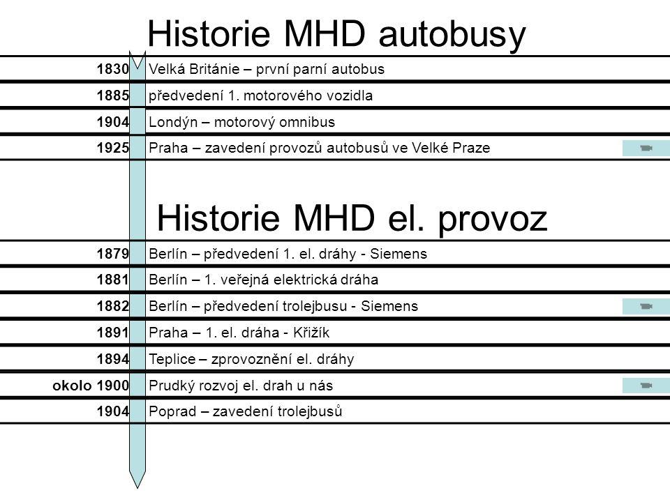 Historie MHD autobusy 1904Londýn – motorový omnibus 1885předvedení 1. motorového vozidla 1925Praha – zavedení provozů autobusů ve Velké Praze 1879Berl