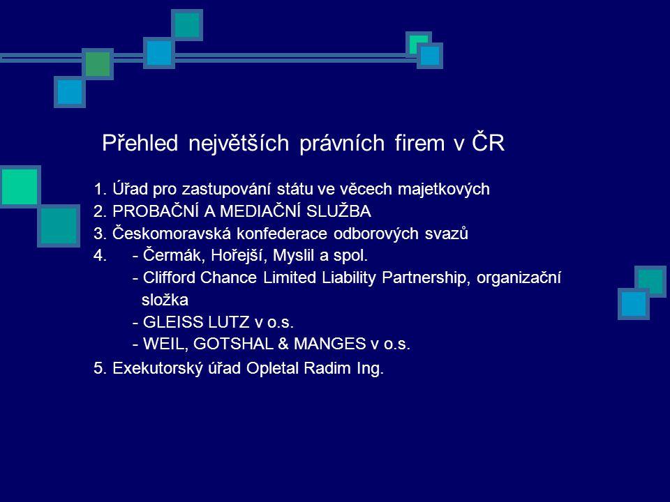 Přehled největších právních firem v ČR 1. Úřad pro zastupování státu ve věcech majetkových 2.