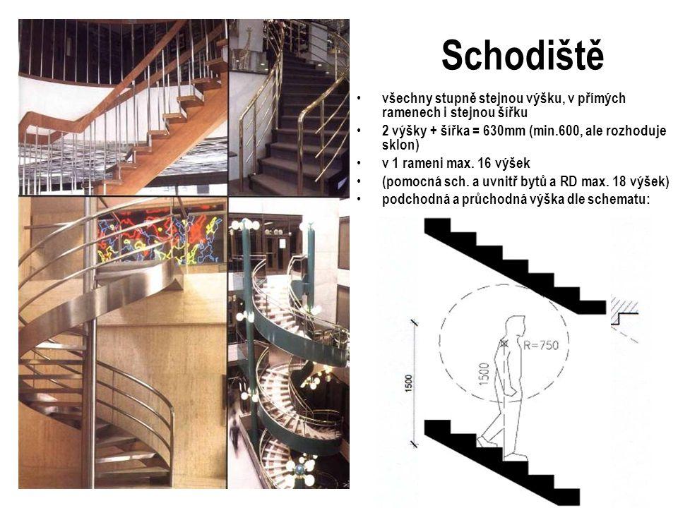všechny stupně stejnou výšku, v přímých ramenech i stejnou šířku 2 výšky + šířka = 630mm (min.600, ale rozhoduje sklon) v 1 rameni max. 16 výšek (pomo