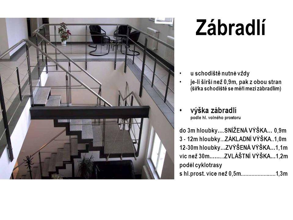 Zábradlí u schodiště nutné vždy je-li širší než 0,9m, pak z obou stran (šířka schodiště se měří mezi zábradlím) výška zábradlí podle hl. volného prost