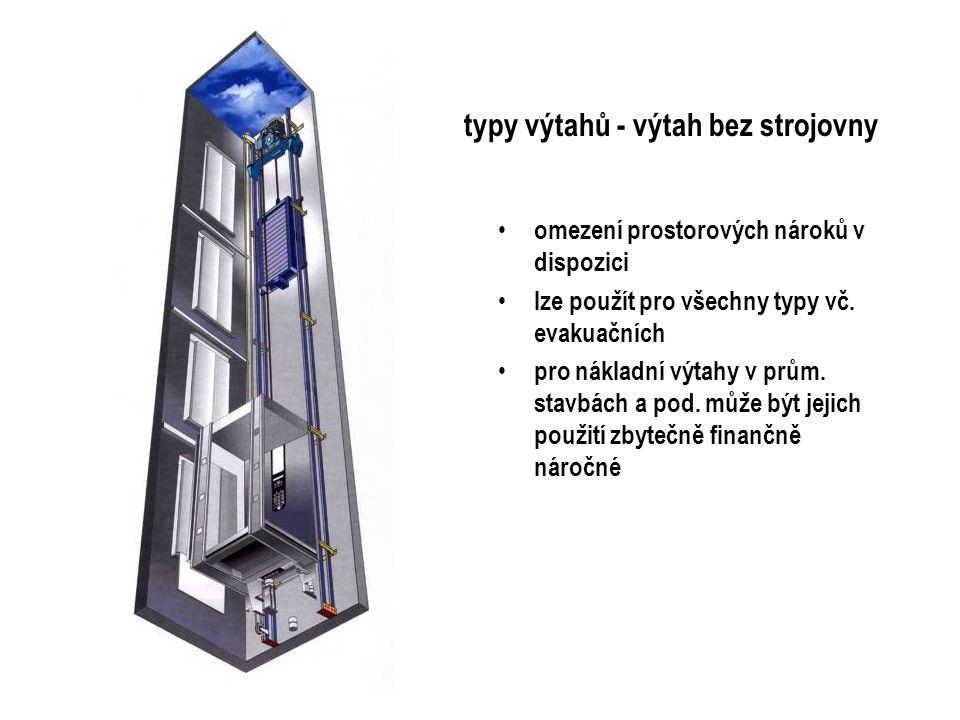 typy výtahů - výtah bez strojovny omezení prostorových nároků v dispozici lze použít pro všechny typy vč. evakuačních pro nákladní výtahy v prům. stav
