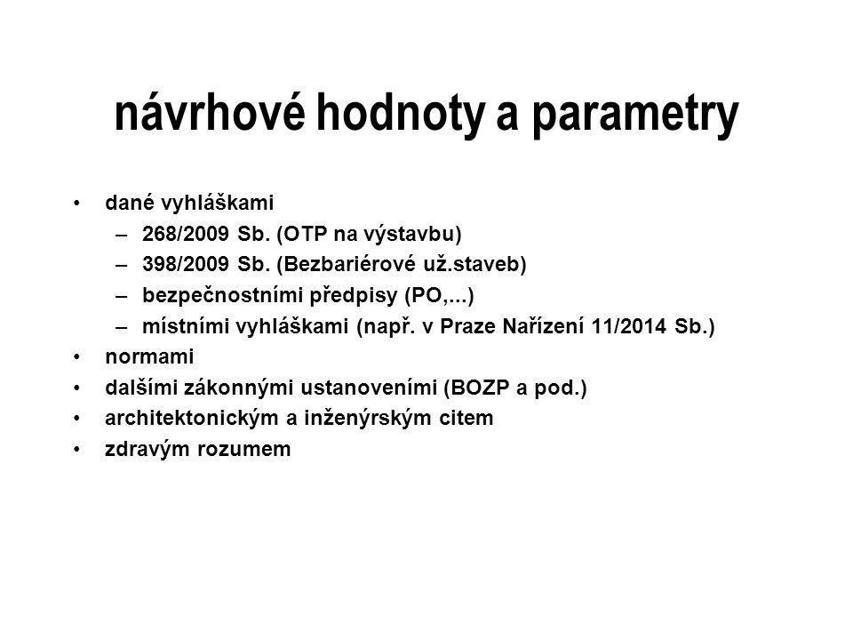 návrhové hodnoty a parametry dané vyhláškami –268/2009 Sb. (OTP na výstavbu) –398/2009 Sb. (Bezbariérové už.staveb) –bezpečnostními předpisy (PO,...)