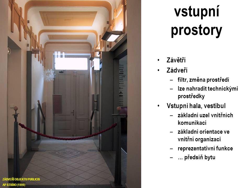 vstupní prostory Závětří Zádveří – filtr, změna prostředí – lze nahradit technickými prostředky Vstupní hala, vestibul – základní uzel vnitřních komun