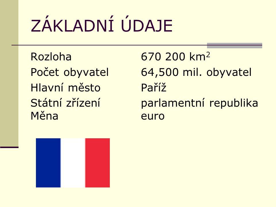 ZÁKLADNÍ ÚDAJE Rozloha670 200 km 2 Počet obyvatel64,500 mil. obyvatel Hlavní městoPaříž Státní zřízeníparlamentní republika Měnaeuro
