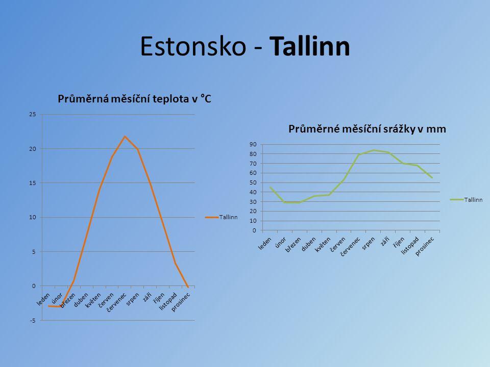 Estonsko - Tallinn