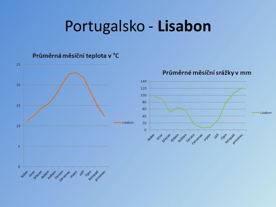 Portugalsko - Lisabon