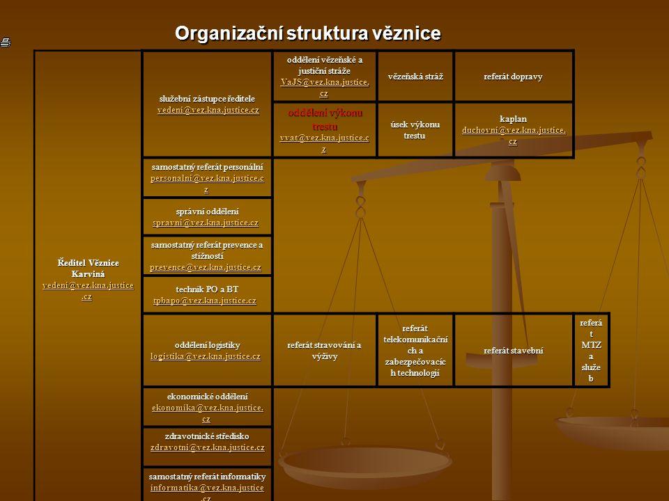 Organizační struktura věznice Ředitel Věznice Karviná vedeni@vez.kna.justice.cz Ředitel Věznice Karviná vedeni@vez.kna.justice.cz vedeni@vez.kna.justi