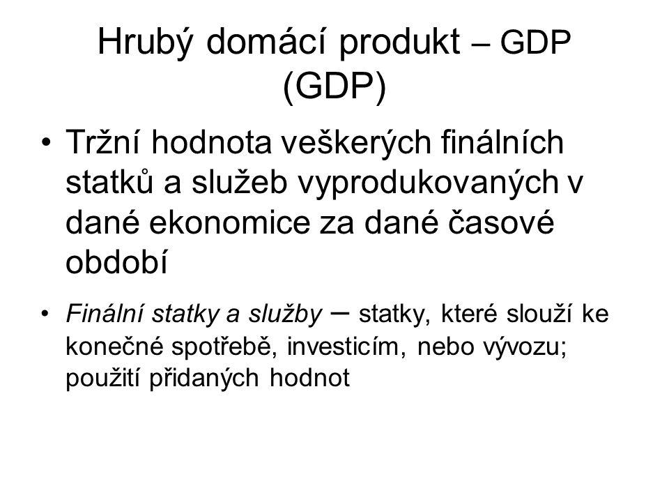 Hrubý domácí produkt – GDP (GDP) Tržní hodnota veškerých finálních statků a služeb vyprodukovaných v dané ekonomice za dané časové období Finální statky a služby – statky, které slouží ke konečné spotřebě, investicím, nebo vývozu; použití přidaných hodnot