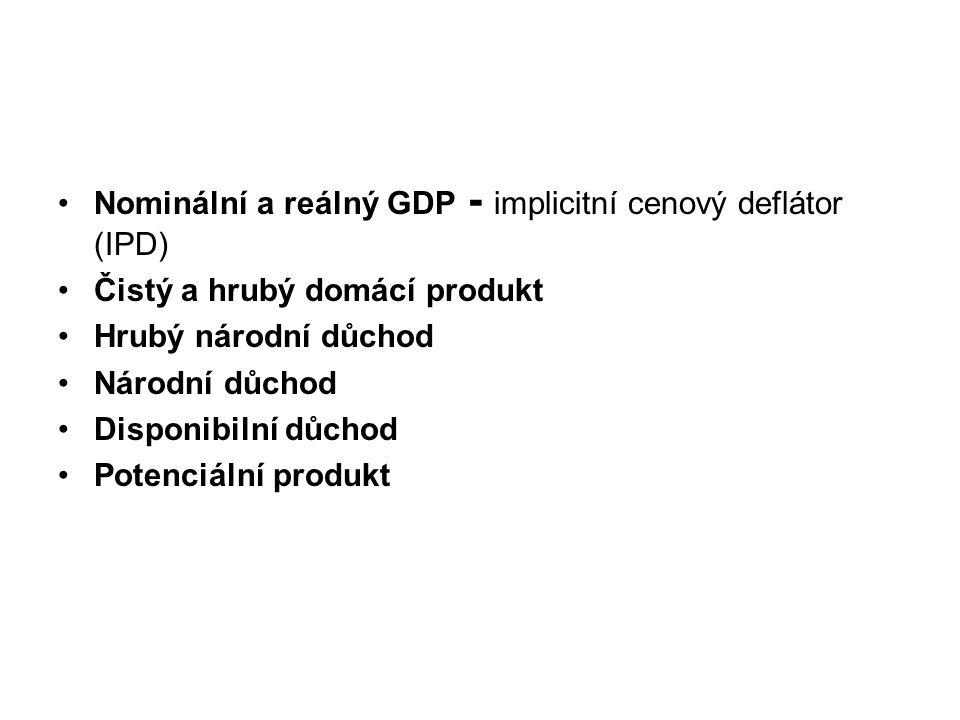 Nominální a reálný GDP - implicitní cenový deflátor (IPD) Čistý a hrubý domácí produkt Hrubý národní důchod Národní důchod Disponibilní důchod Potenciální produkt