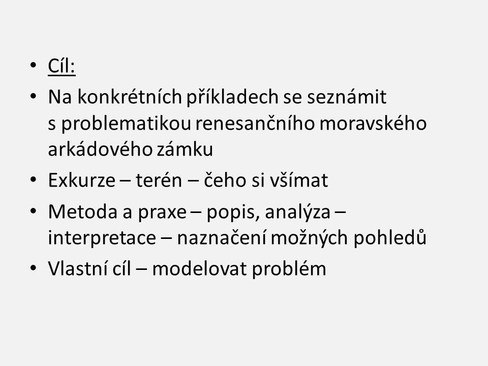 Cíl: Na konkrétních příkladech se seznámit s problematikou renesančního moravského arkádového zámku Exkurze – terén – čeho si všímat Metoda a praxe –