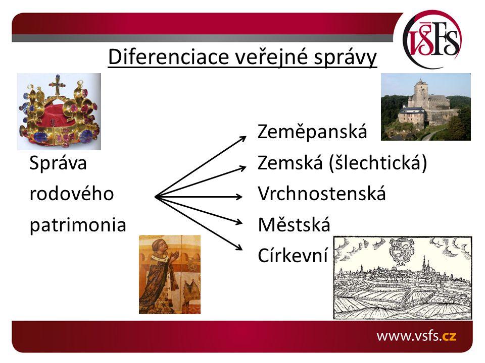 Diferenciace veřejné správy Zeměpanská SprávaZemská (šlechtická) rodovéhoVrchnostenská patrimoniaMěstská Církevní