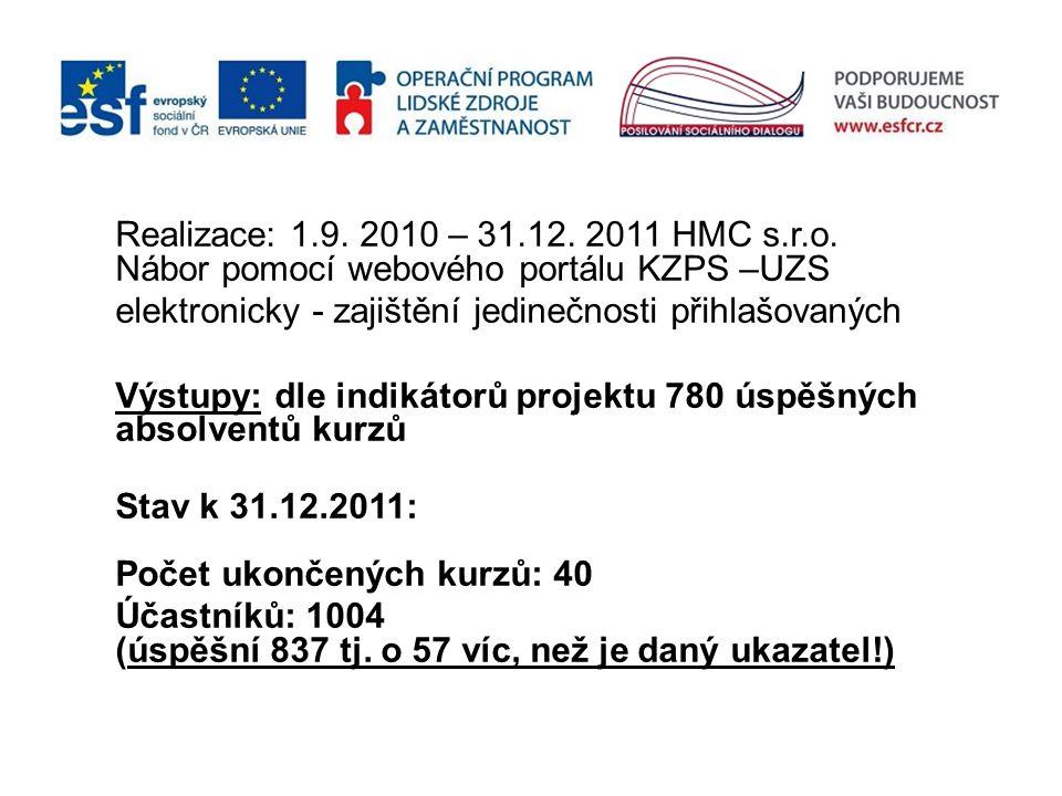 Realizace: 1.9. 2010 – 31.12. 2011 HMC s.r.o. Nábor pomocí webového portálu KZPS –UZS elektronicky - zajištění jedinečnosti přihlašovaných Výstupy: dl