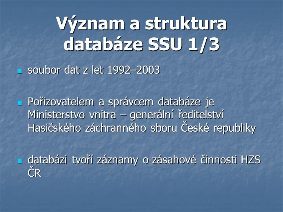 Význam a struktura databáze SSU 1/3 soubor dat z let 1992–2003 soubor dat z let 1992–2003 Pořizovatelem a správcem databáze je Ministerstvo vnitra – generální ředitelství Hasičského záchranného sboru České republiky Pořizovatelem a správcem databáze je Ministerstvo vnitra – generální ředitelství Hasičského záchranného sboru České republiky databázi tvoří záznamy o zásahové činnosti HZS ČR databázi tvoří záznamy o zásahové činnosti HZS ČR