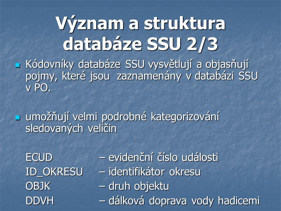Význam a struktura databáze SSU 2/3 Kódovníky databáze SSU vysvětlují a objasňují pojmy, které jsou zaznamenány v databázi SSU v PO.