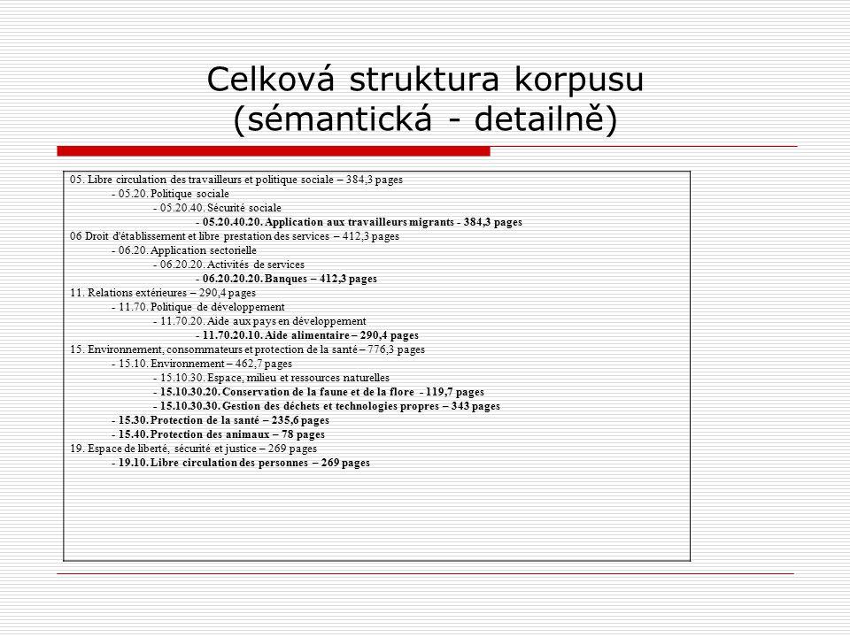 Celková struktura korpusu (sémantická - detailně) 05.