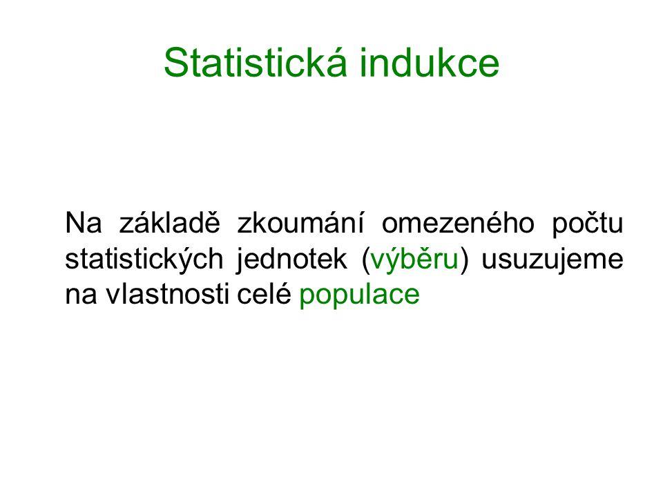 Statistická indukce Na základě zkoumání omezeného počtu statistických jednotek (výběru) usuzujeme na vlastnosti celé populace