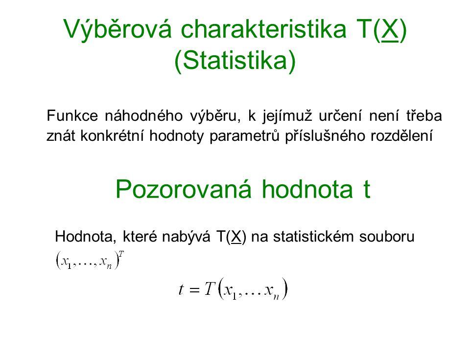 Výběrová charakteristika T(X) (Statistika) Funkce náhodného výběru, k jejímuž určení není třeba znát konkrétní hodnoty parametrů příslušného rozdělení Pozorovaná hodnota t Hodnota, které nabývá T(X) na statistickém souboru