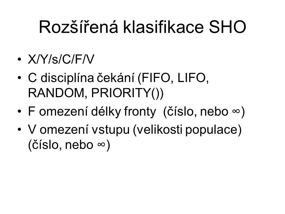 Rozšířená klasifikace SHO X/Y/s/C/F/V C disciplína čekání (FIFO, LIFO, RANDOM, PRIORITY()) F omezení délky fronty (číslo, nebo ∞) V omezení vstupu (ve