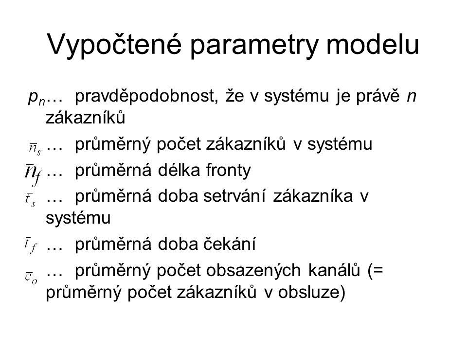 Vypočtené parametry modelu p n …pravděpodobnost, že v systému je právě n zákazníků …průměrný počet zákazníků v systému …průměrná délka fronty …průměrn