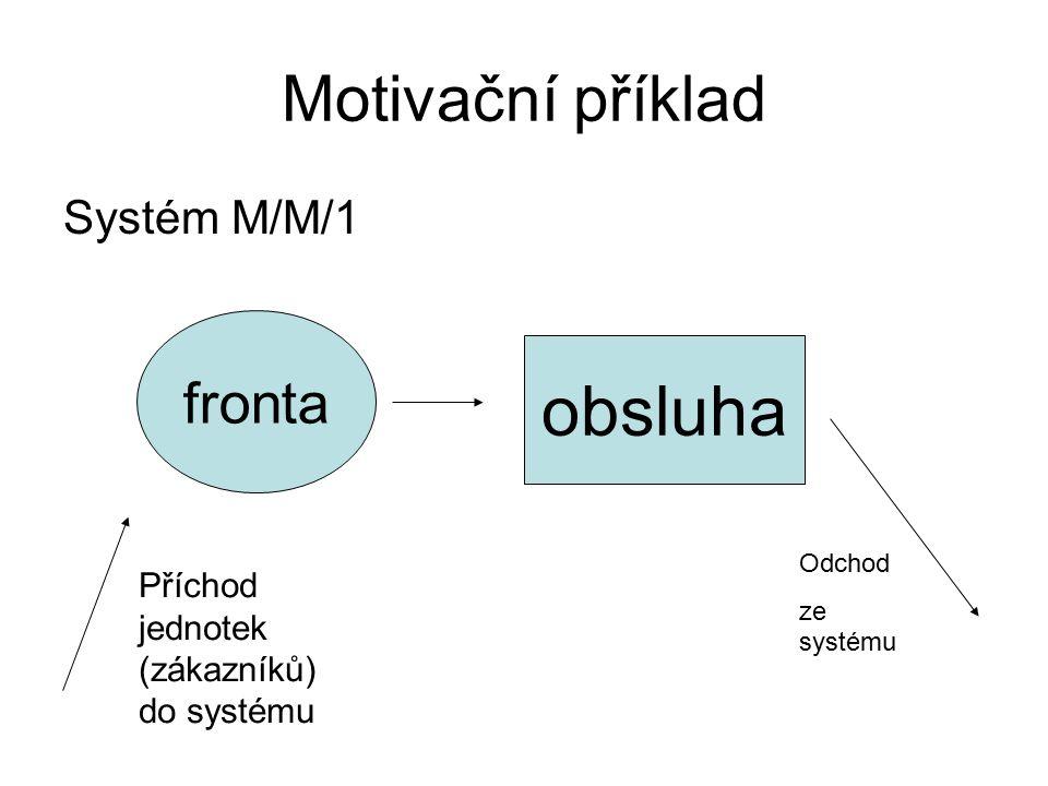 Motivační příklad Systém M/M/1 obsluha fronta Příchod jednotek (zákazníků) do systému Odchod ze systému