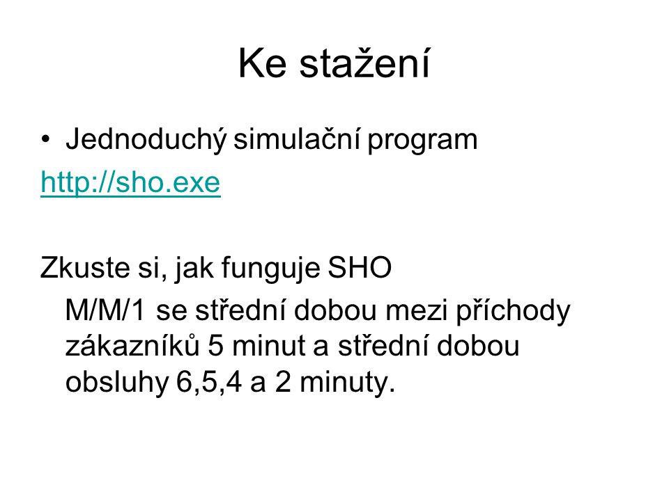 Ke stažení Jednoduchý simulační program http://sho.exe Zkuste si, jak funguje SHO M/M/1 se střední dobou mezi příchody zákazníků 5 minut a střední dob