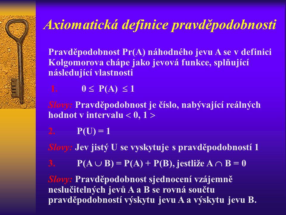 Axiomatická definice pravděpodobnosti Pravděpodobnost Pr(A) náhodného jevu A se v definici Kolgomorova chápe jako jevová funkce, splňující následující vlastnosti 1.