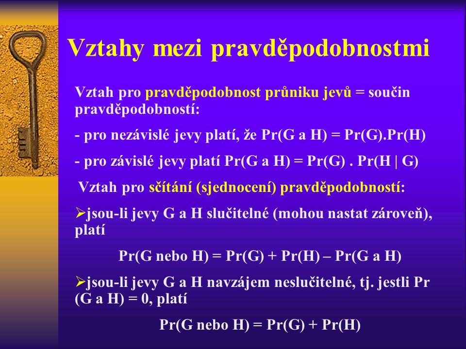 Vztahy mezi pravděpodobnostmi Vztah pro pravděpodobnost průniku jevů = součin pravděpodobností: - pro nezávislé jevy platí, že Pr(G a H) = Pr(G).Pr(H) - pro závislé jevy platí Pr(G a H) = Pr(G).