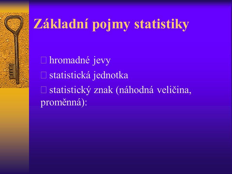 Typy proměnných / škál  Kvalitativní (nominální ) –Kategorické - množné: hornina vyvřelá (1) h.