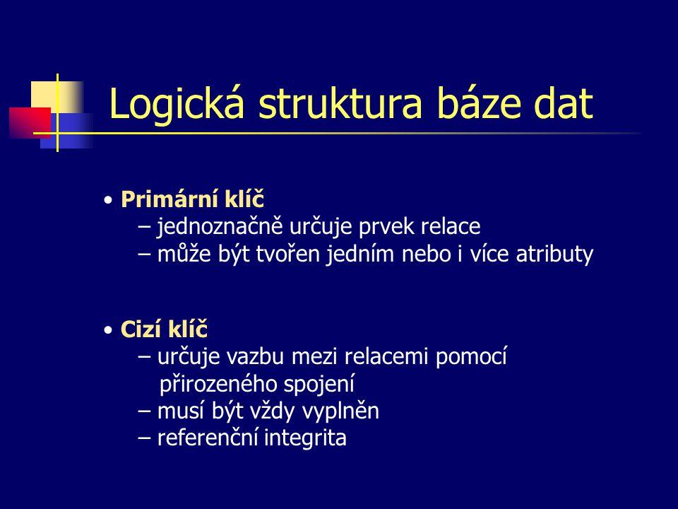 Logická struktura báze dat Primární klíč – jednoznačně určuje prvek relace – může být tvořen jedním nebo i více atributy Cizí klíč – určuje vazbu mezi relacemi pomocí přirozeného spojení – musí být vždy vyplněn – referenční integrita
