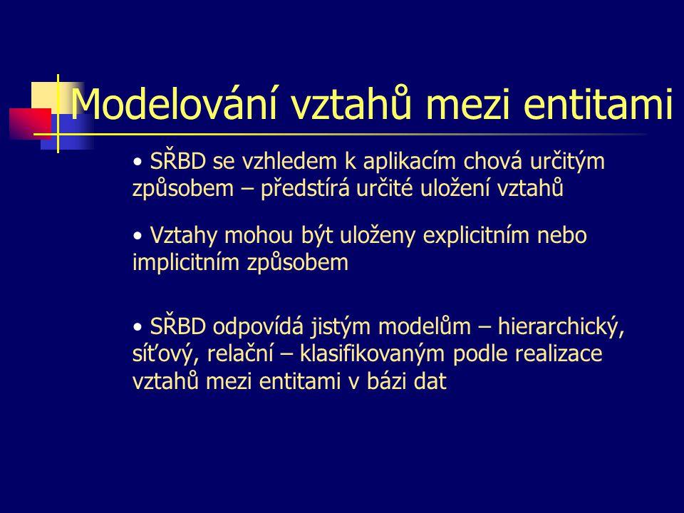 Modelování vztahů mezi entitami SŘBD se vzhledem k aplikacím chová určitým způsobem – předstírá určité uložení vztahů Vztahy mohou být uloženy explicitním nebo implicitním způsobem SŘBD odpovídá jistým modelům – hierarchický, síťový, relační – klasifikovaným podle realizace vztahů mezi entitami v bázi dat
