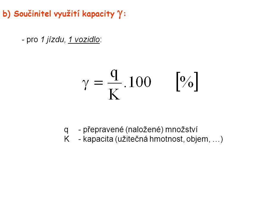 b) Součinitel využití kapacity  : - pro 1 jízdu, 1 vozidlo: q- přepravené (naložené) množství K- kapacita (užitečná hmotnost, objem, …)
