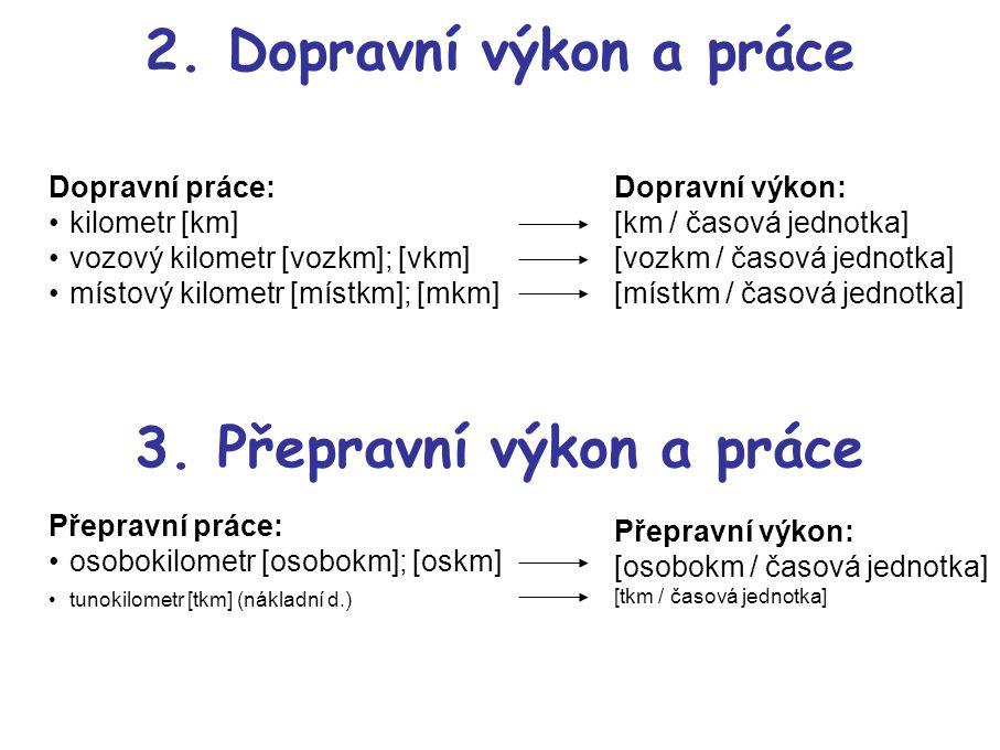 2. Dopravní výkon a práce Dopravní práce: kilometr [km] vozový kilometr [vozkm]; [vkm] místový kilometr [místkm]; [mkm] Dopravní výkon: [km / časová j
