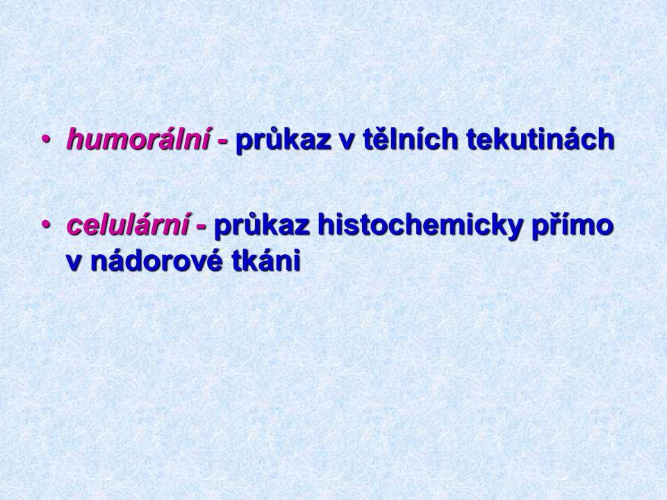 humorální - průkaz v tělních tekutináchhumorální - průkaz v tělních tekutinách celulární -průkaz histochemicky přímo v nádorové tkánicelulární - průka