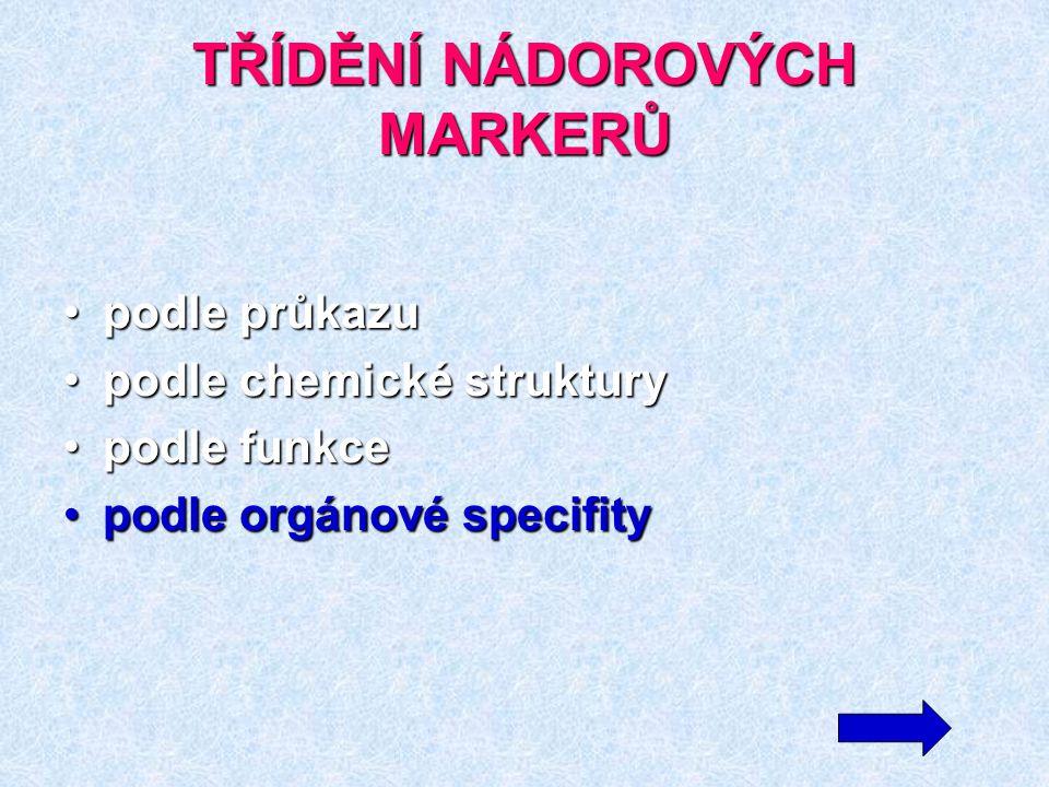 TŘÍDĚNÍ NÁDOROVÝCH MARKERŮ podle průkazupodle průkazu podle chemické strukturypodle chemické struktury podle funkcepodle funkce podle orgánové specifi