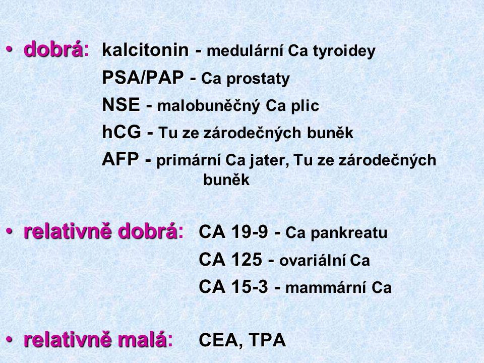 dobrá kalcitonin -dobrá: kalcitonin - medulární Ca tyroidey PSA/PAP - PSA/PAP - Ca prostaty NSE - NSE - malobuněčný Ca plic hCG - hCG - Tu ze zárodečn