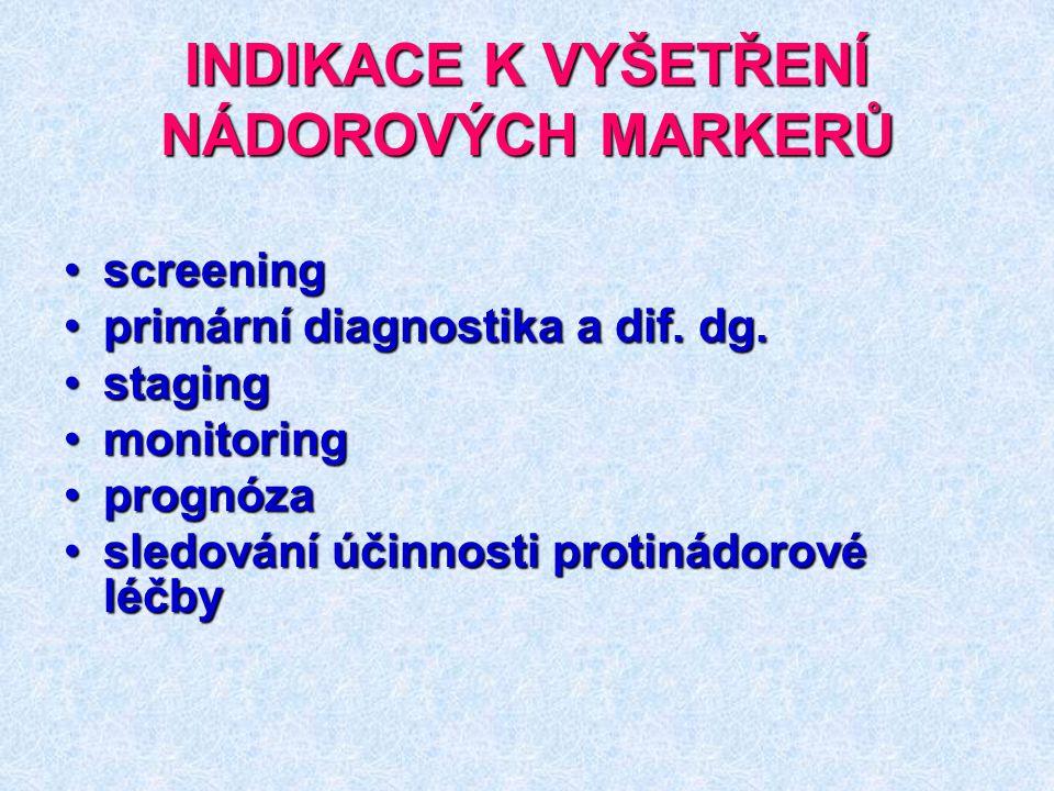 INDIKACE K VYŠETŘENÍ NÁDOROVÝCH MARKERŮ screeningscreening primární diagnostika a dif. dg.primární diagnostika a dif. dg. stagingstaging monitoringmon