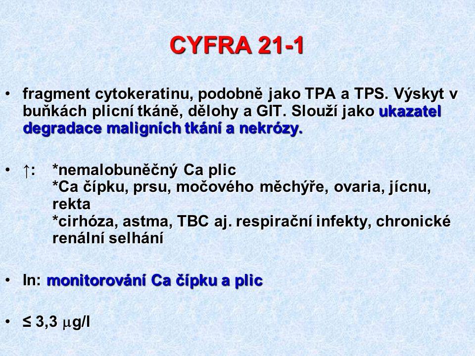 CYFRA 21-1 fragment cytokeratinu, podobně jako TPA a TPS. Výskyt v buňkách plicní tkáně, dělohy a GIT. Slouží jako ukazatel degradace maligních tkání