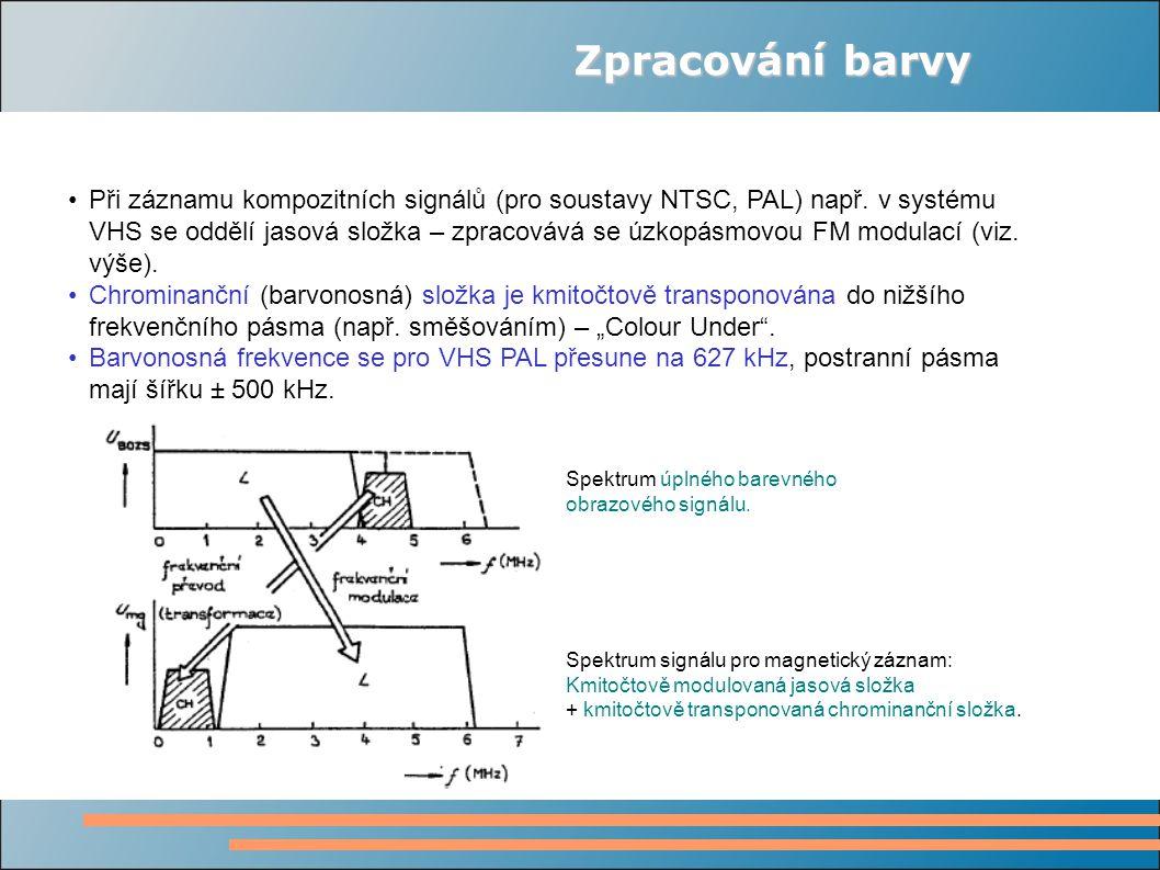 Zpracování barvy Při záznamu kompozitních signálů (pro soustavy NTSC, PAL) např.