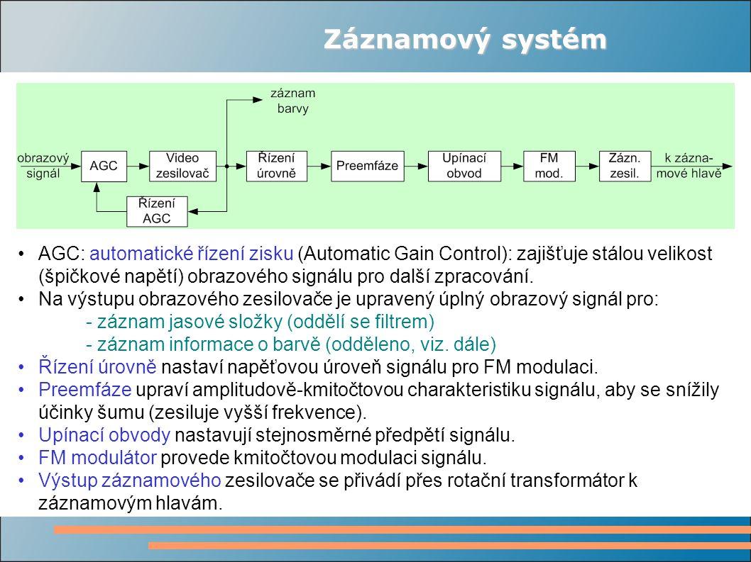 Záznamový systém AGC: automatické řízení zisku (Automatic Gain Control): zajišťuje stálou velikost (špičkové napětí) obrazového signálu pro další zpracování.