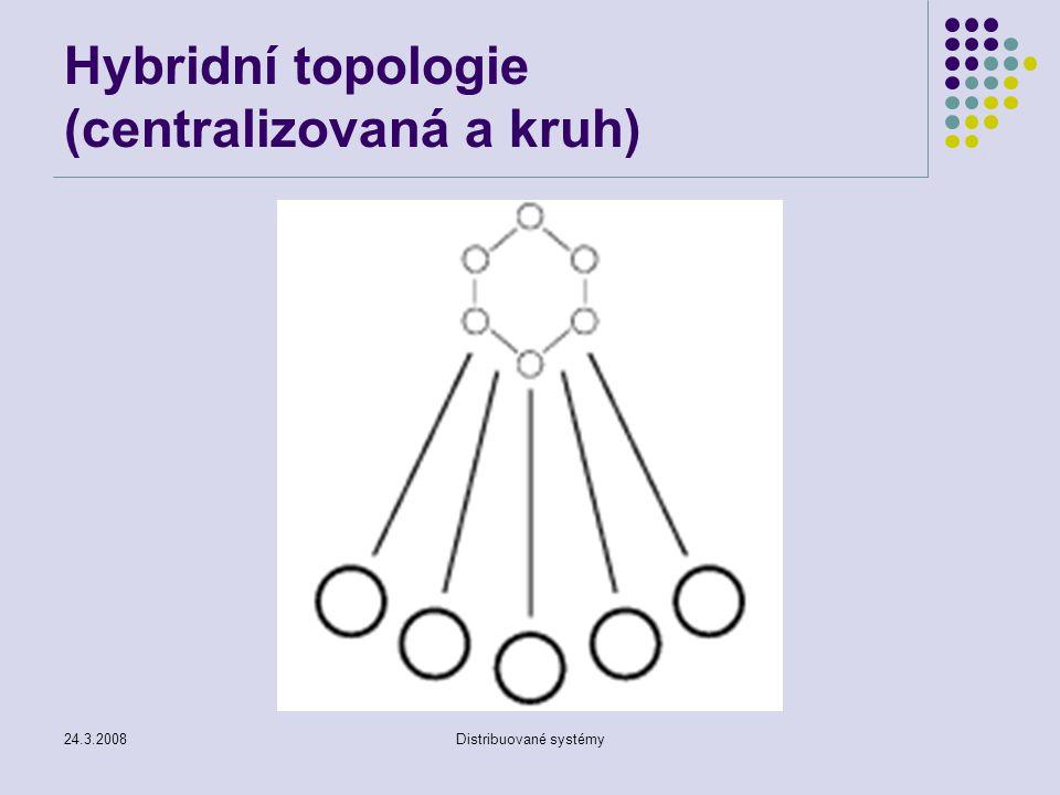 24.3.2008Distribuované systémy Hybridní topologie (centralizovaná a kruh)